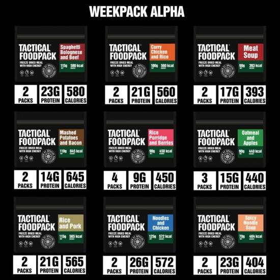 Γεύματα Εκτάκτου Ανάγκης Εβδομάδας Week Pack Alpha Tactical FoodPack